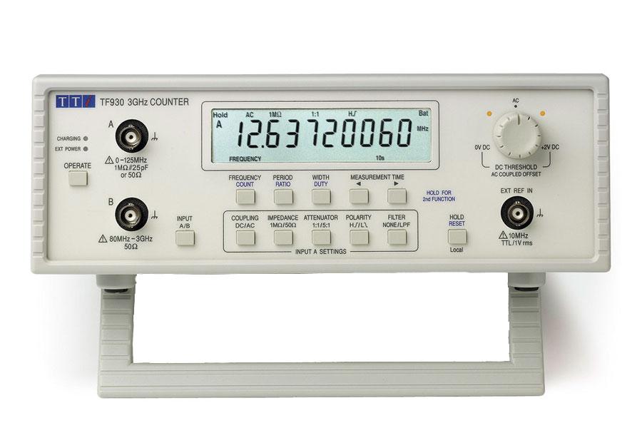 Frekvenční čítače
